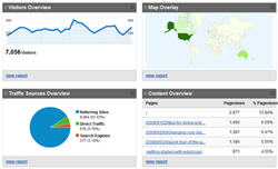 Image of Dashboard reports