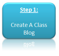 Step 1: Create a class blog