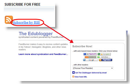 Example of Feedburner RSS feed in a blog sidebar