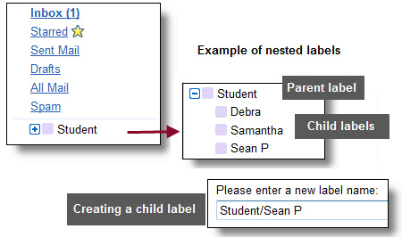Creating nested labels
