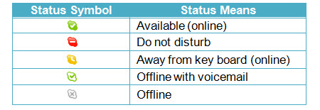 Skype online status