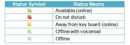 Skype online status