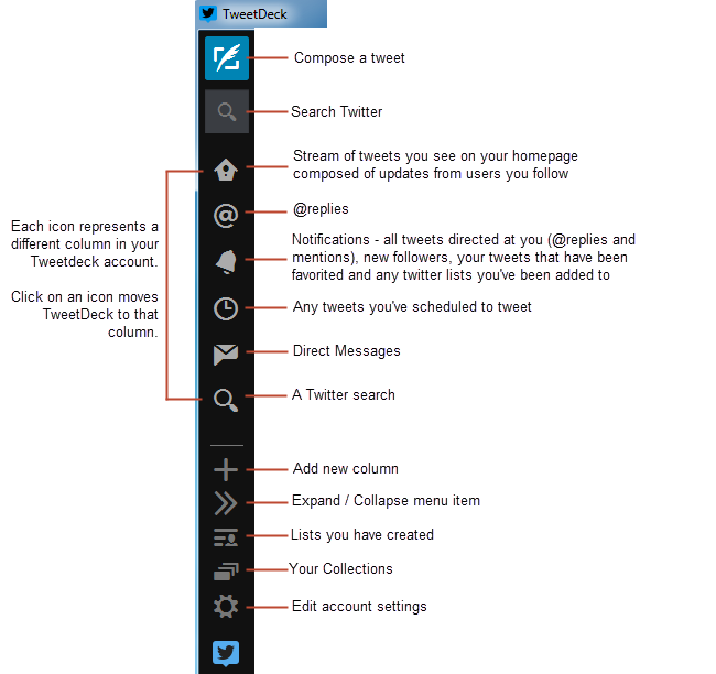 TweetDeck menu