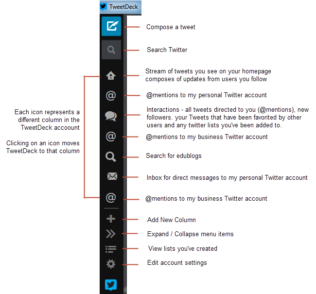TweetDeck menu items